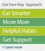 Our four-way approach, Eat Smarter Move More Helpful Habits Get Support