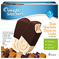 Dark Chocolate Dulce de Leche Ice Cream Bars