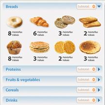 Cheat Sheet: The Better Breakfast Builder